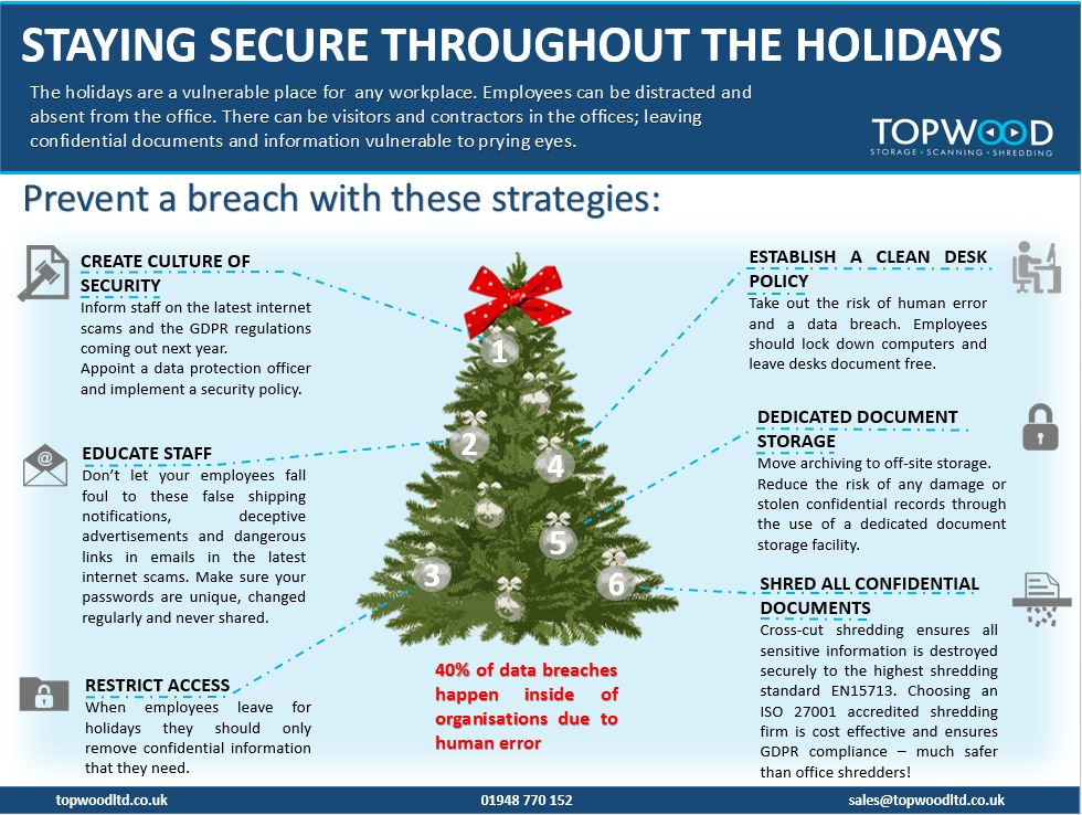 Stay Secure Throughout the Christmas Holidays